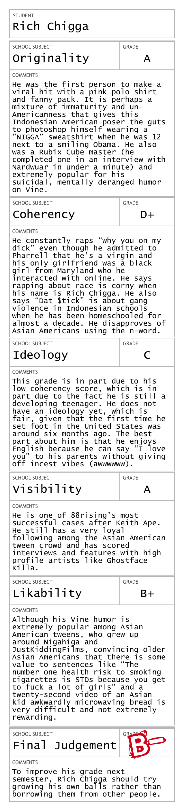 Report Card for Rich Chigga (AKA Rich Brian)