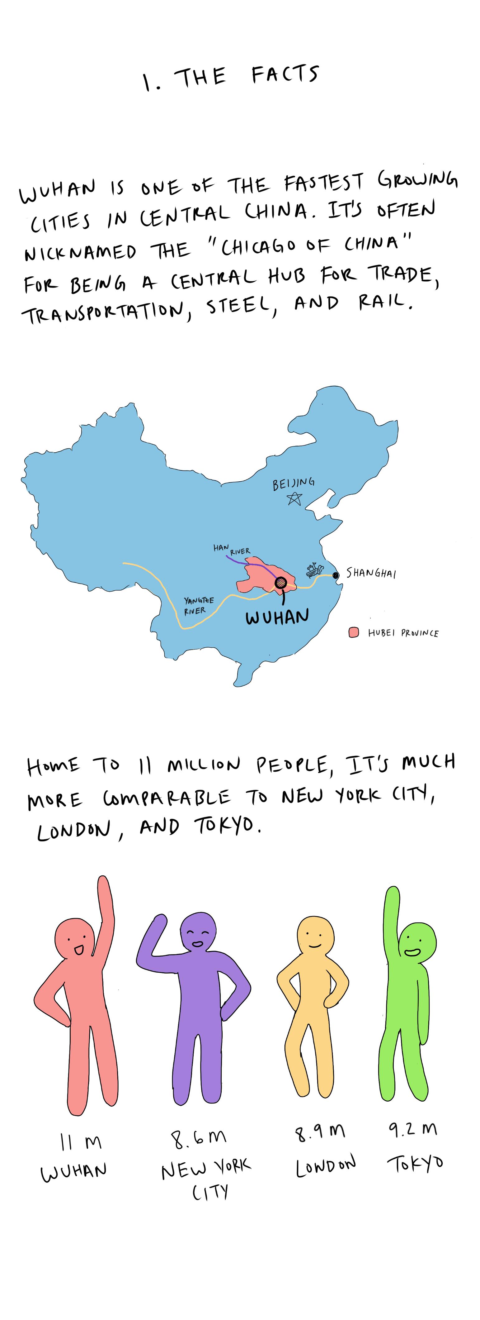 Wuhan Comic 3/6 by Laura Gao